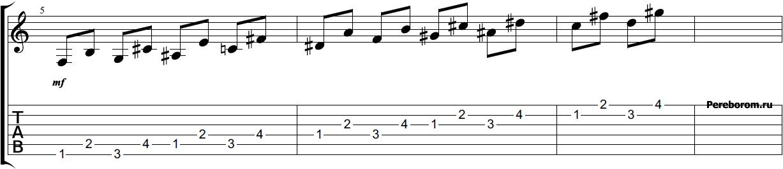 упражнение паук на гитаре