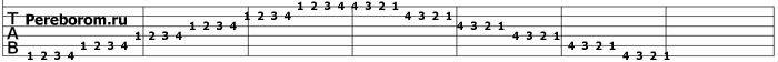 упражнения для гитары 3