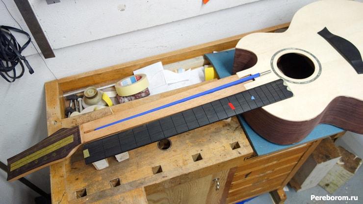 анкер гитары 1