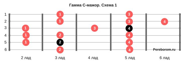 как научиться играть соло 3