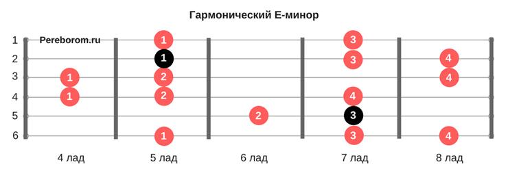 как научиться играть соло 5