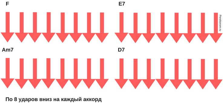 москва монгол аккорды 3