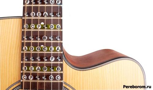 наклейки с нотами на грифе гитары