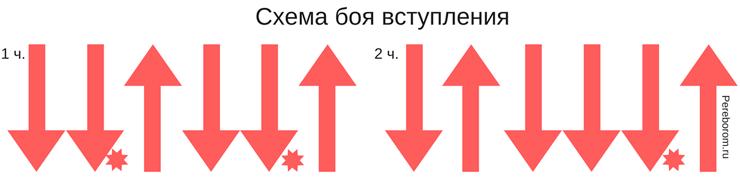 владивосток 2000 бой 1