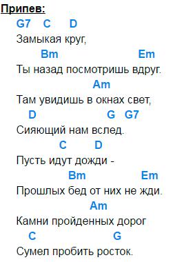 замыкая круг аккорды 2