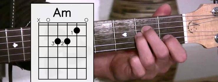 Три блатных аккорда