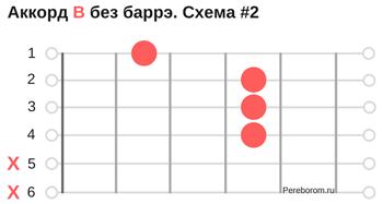 аккорд b без баре 2