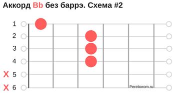 аккорд bb без баре 2