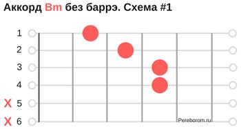 аккорд bm без баре 1