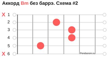 аккорд bm без баре 2