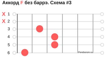аккорд f без баре 3