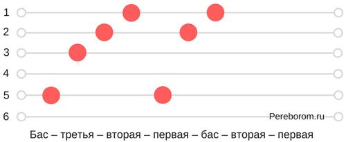 Перебор Высоцкого шестерка