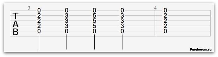Аккорд A - Перемещение аккорда на 3-ий и 5-ый лад