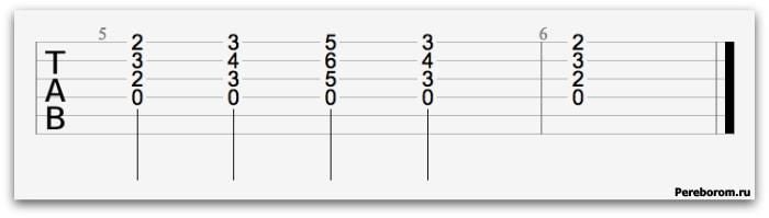 Аккорд D - Перемещение аккорда на 3-ий и 5-ый лад
