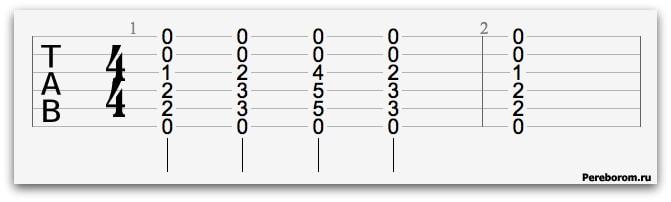 Аккорд E - Перемещение аккорда на 3-ий и 5-ый лад