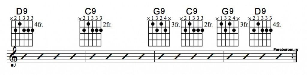 Джазовые аккорды