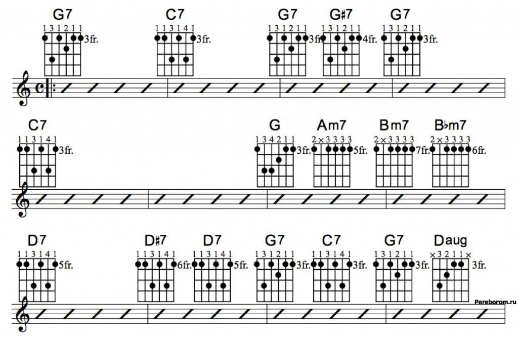 Джазовые аккорды 4