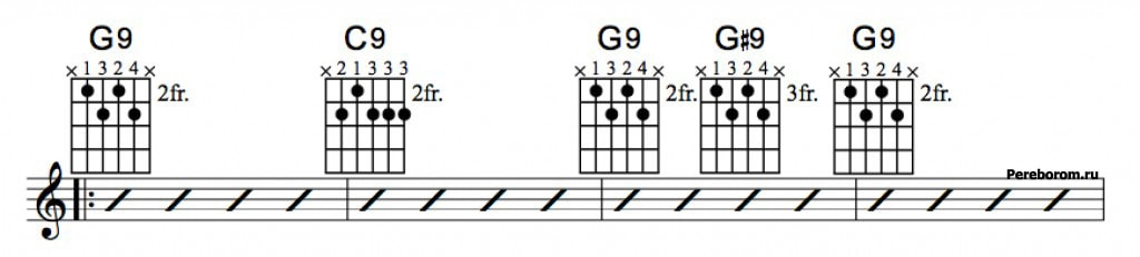 Джазовые аккорды 5_1