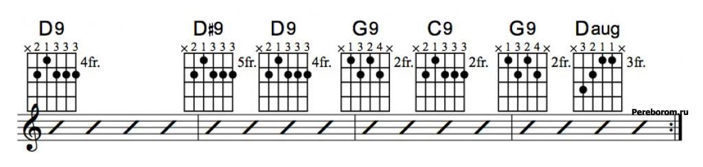 Джазовые аккорды 5_3