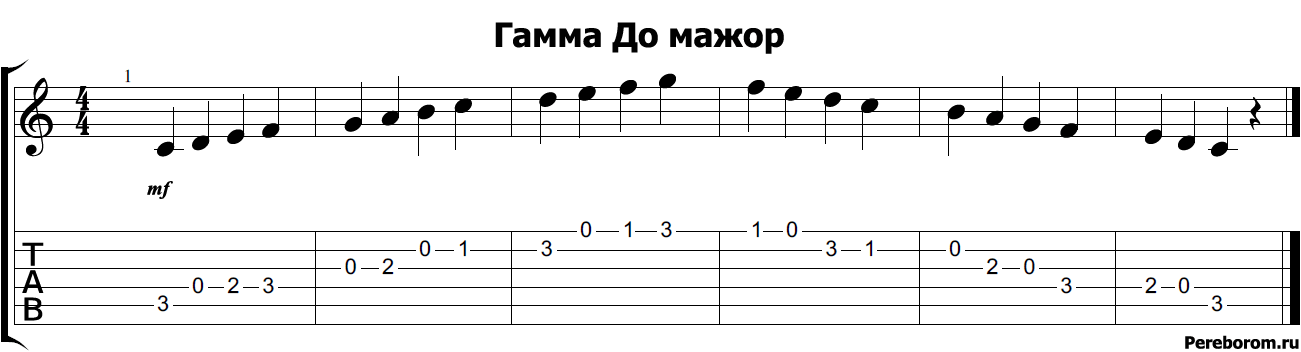 Гамма До мажор