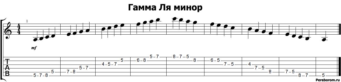 Гамма Ля минор