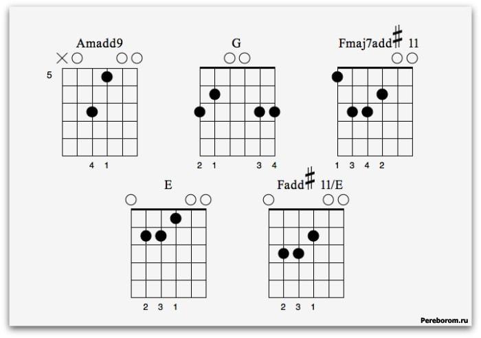 Прогрессия аккордов Am-G-F-E с надстройками