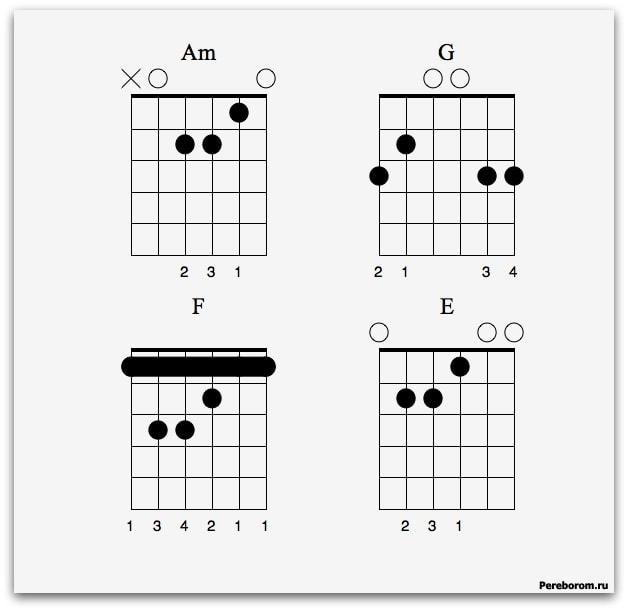 Прогрессия аккордов Am-G-F-E