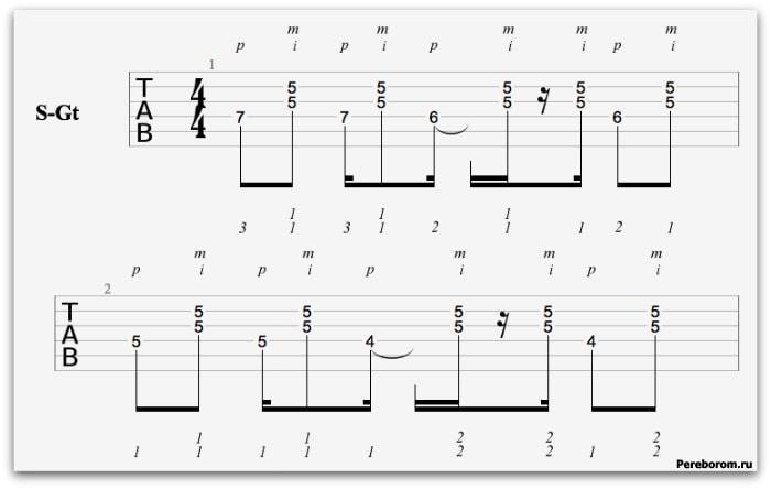 фламенко на гитаре- Паттерн 1
