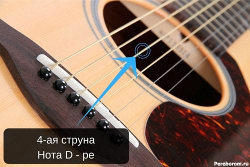 Четвертая струна гитары