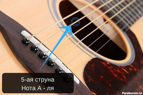 Пятая струна гитары
