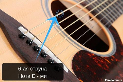 Шестая струна гитары