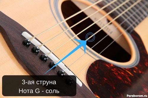 Третья струна на гитаре