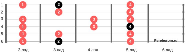 Гамма Соль-мажор 1 позиция