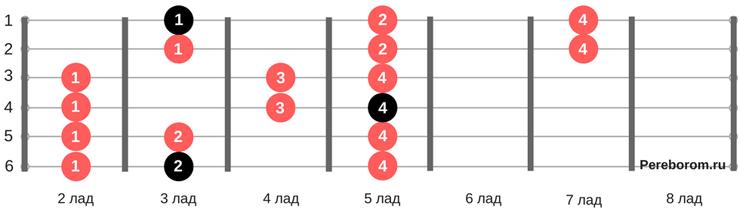 Гамма Соль-мажор (3 ноты) 1 позиция