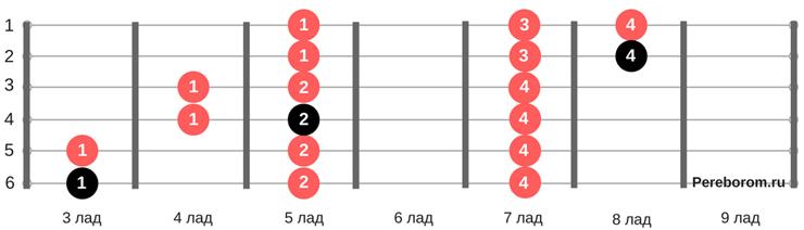 Гамма Соль-мажор (3 ноты) 2 позиция