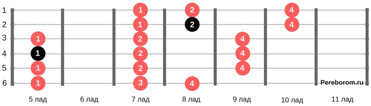 Гамма Соль-мажор (3 ноты) 3 позиция