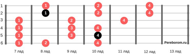 Гамма Соль-мажор (3 ноты) 4 позиция