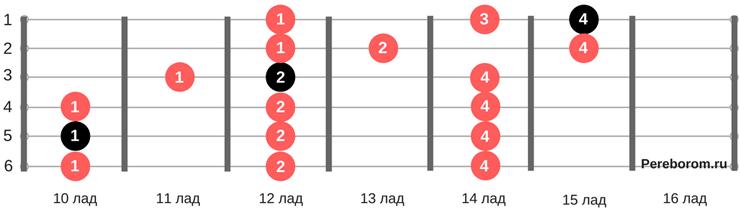 Гамма Соль-мажор (3 ноты) 6 позиция