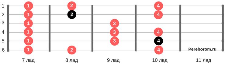 Гамма Соль-мажор 3 позиция