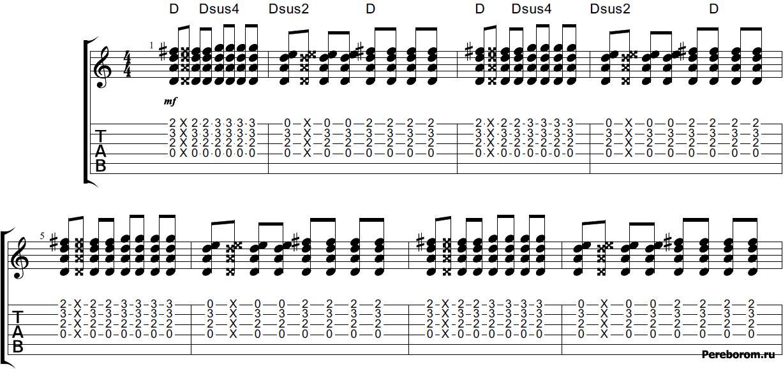 Последовательность Dsus2