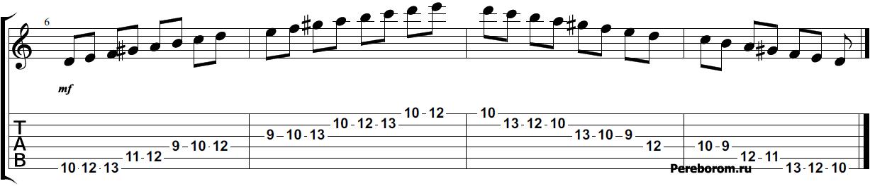 Табы Гармоническая гамма Ля-минор 2 позиция