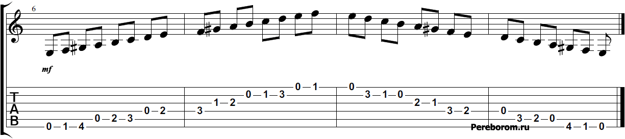Табы Гармоническая гамма Ля-минор 3 позиция