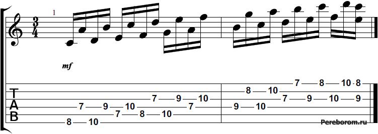 Упражнение для игры гаммы Ля-минор #4