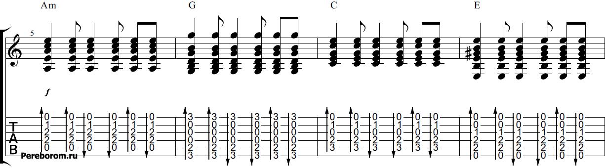 ритмы на гитаре