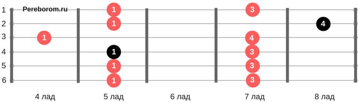 Мажорная пентатоника
