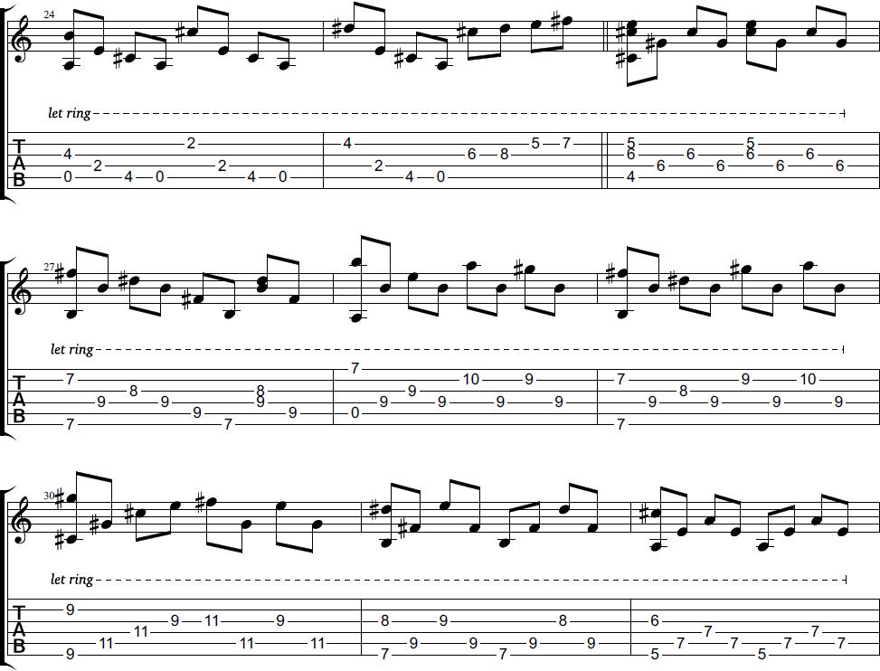 Титаник на гитаре