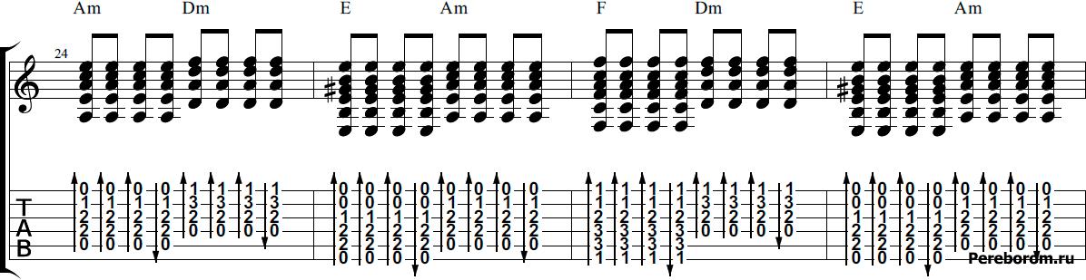 районы кварталы на гитаре