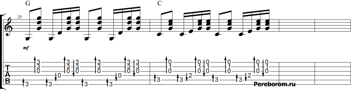 Бой Кантри на гитаре