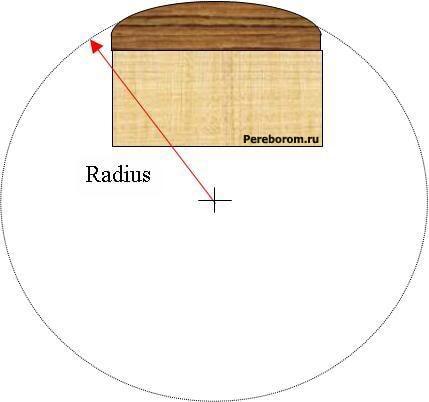 радиус накладки грифа