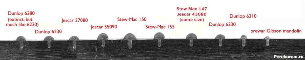 Сравнение размеров гитарных ладов
